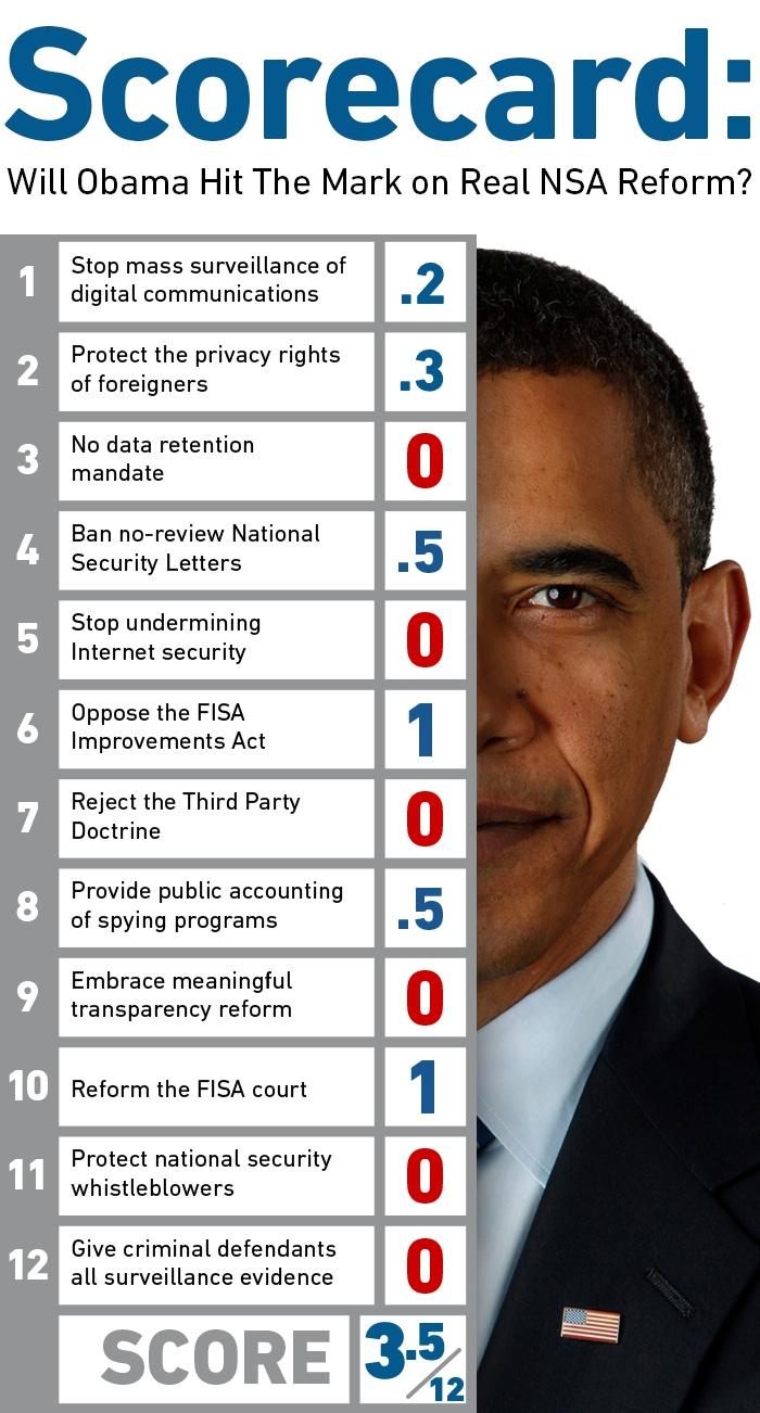 obamascorecard35